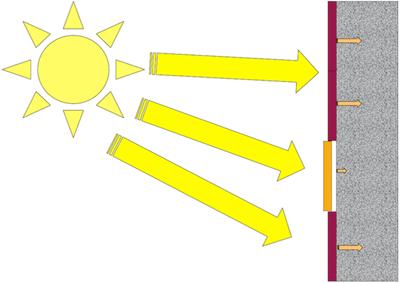 Termografia distacco di intonaco irraggiamento su parete