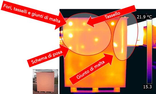 Termografia cappotti termici - dettagli