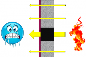 Termografia cappotti termici rappresentazione ponte termico