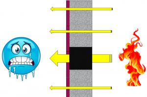 Termografia ponti termici e dispersioni energetiche - immagine rappresentazione