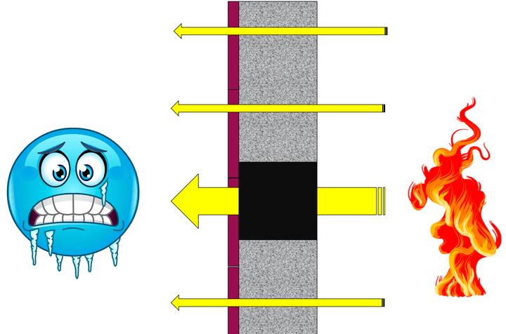 Termografia ponti termici e dispersioni energetiche - rappresentazione dispersione