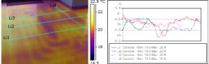 Termografia Sicilia: Analisi degli impianti radianti - Circuito in fase di accensione